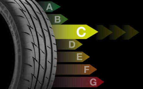 EU Štítok-značenie pneumatík